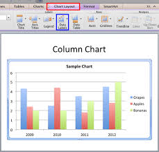 Mac Chart Chart Data Labels In Powerpoint 2011 For Mac