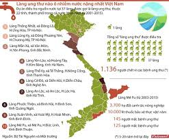 Image result for lang ung thu o vn