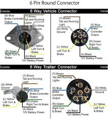 wiring diagram for trailer lights 6 way wiring trailer lights wiring diagram 7 way wiring diagram schematics on wiring diagram for trailer lights 6