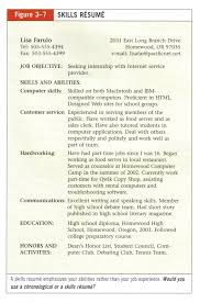 Special Skills On A Resume Free Resume Example And Writing Download