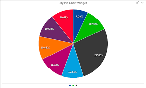 Pie Chart Images Pie Chart Widget Logicmonitor Support