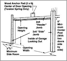 garage door framingGarage Door Opener Installation Instructions I98 For Your Epic