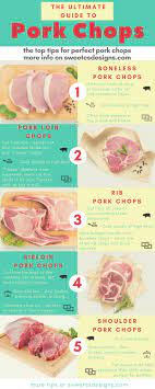 Grill chops on the preheated grill, basting with the reserved marinade until meat is browned, no longer pink inside, and shows good grill marks, 8 to 10 minutes per side. The Ultimate Guide To Pork Chops Sweet Cs Designs
