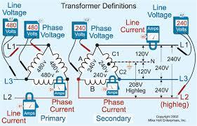 understanding the basics of delta transformer calculations 480v To 120v Transformer Wiring Diagram delta transformer calculations fig 6 key voltage and current readings in a delta delta system 480v to 120v control transformer wiring diagram