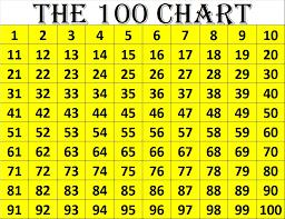 The 100 Chart Phi Math Help The 100 Chart