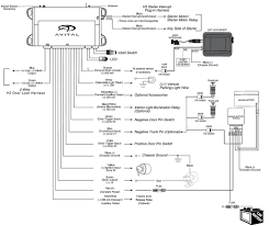 alarm wiring diagrams somurich com Karr Alarm Programming alarm wiring diagrams wiring diagram schematic diagram 5b intruder alarm wiring ,design
