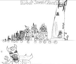 Robot Size Chart Robot Size Chart