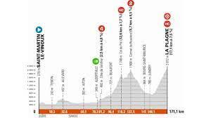 Giro del Delfinato 2021, Presentazione Percorso e Favoriti Settima Tappa:  Saint-Martin-Le-Vinoux - La Plagne (171,5 km)