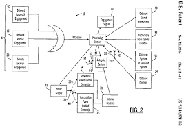 flight control boeing's 'uninterruptible autopilot system Fly By Wire Component Diagram image the united states patent for the boeing honeywell uninterruptible autopilot dated november, 28th 2006 (photo flightglobal com) Fly by Wire Throttle