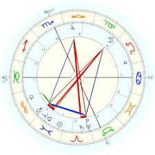 Birth Chart 0800 Maria Antonietta Princess Of Bourbon Astro Databank