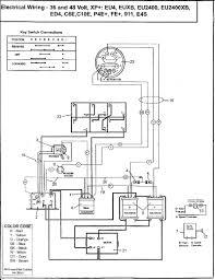 Columbia par car golf cart wiring diagram 36 48 volts cartaholics