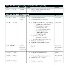 Related Post Orientation Program Template Orientation