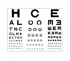 Are All Eye Charts The Same You Will Love Are All Dmv Eye Chart The Same 2019