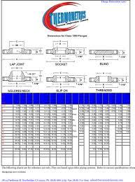 Thermometrics Corporation Flanges
