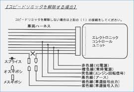 meralco meter base wiring diagram bestharleylinks info apexi rsm wiring diagram altezza at Apexi Rsm Wiring Diagram