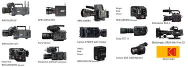 2019 Camera Comparison Chart The American Society Of