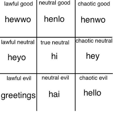 Hey Texting Chart Related Keywords Suggestions Hey