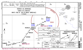 Buy Jeppesen Charts Charting Change Jeppesen Chart Improvements In Progress