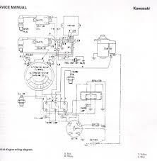 wiring diagram yamaha aerox awesome awesome taotao 50cc scooter taotao 50 scooter wiring diagram wiring diagram yamaha aerox awesome awesome taotao 50cc scooter wiring diagram diagram