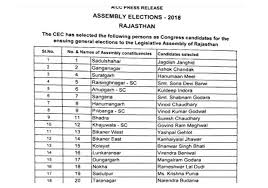 Mla List Rajasthan Assembly Elections 2018 Congress First Candidate List