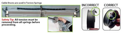 garage door cableGarage Door Cable Repair  Garage Door Repair Vaughan