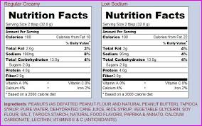 better n peanut er nutrition facts