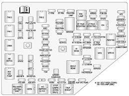 buick enclave fuse box location buick buick enclave 2013 fuse box diagram auto genius