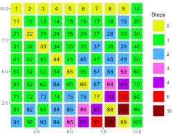 Color By Number Hundreds Chart