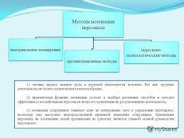 Презентация на тему Дипломный проект Проект мероприятий по  5 Методы мотивации персонала