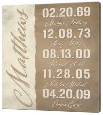 special dates canvas sign last name wall art