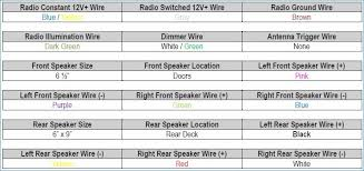 1999 camry wiring diagram luxury 2001 camry wiring harness wiring camry wiring harness removal 1999 camry wiring diagram luxury 2001 camry wiring harness wiring diagram \u2022