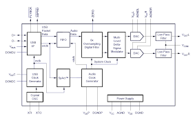 usb sound card electronic circuits and diagram electronics pcm2702 block diagram