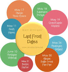 Chart Last Frost Dates For West Michigan Arcadia Farms
