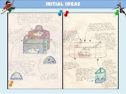 A level pe coursework help   Custom professional written essay service History Coursework Help A Biology Coursework Edexcel Help homework a a  biology coursework