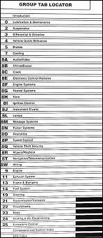 2007 chrysler pacifica repair shop manual original 4 volume set 2008 chrysler aspen wiring diagram table of contents