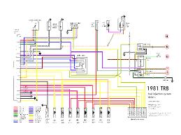 wiring diagrams triumph tr parts tr parts rover 2 diagrams main wiring