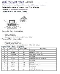 2006 chevy cobalt speaker wiring wiring diagrams best cobalt radio wires data wiring diagram today 2006 chevy cobalt engine 2006 chevy cobalt speaker wiring