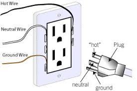 membaca wiring diagram panel membaca image wiring electrical wiring diagram plug electrical automotive wiring on membaca wiring diagram panel generator onan wiring circuit diagram mc38