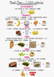 Types Of Meals The Spirit Diary Meal Plan 1 200 Calories Summer