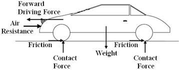 free body diagram excel@physics free body diagram calculator at Free Body Diagrams