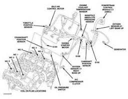 similiar 2004 sebring 2 7 engine diagram keywords 2004 chrysler sebring oil sending unit engine mechanical problem