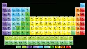 gorgeous periodic table of wood pdf brokehome review regarding best periodic table of wood photos