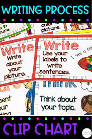 Writing Process Clip Chart Writing Process Posters Primary Colors Primary K 2