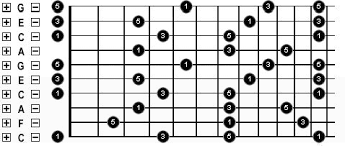 Dobro Chord Chart Iso Online Chord Chart Generator The Steel Guitar Forum
