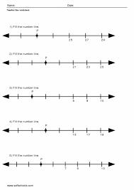 Putting Fractions On A Number Line Worksheets Worksheets for all ...