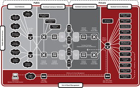 images of free online network diagram   diagramsimages of make network diagram online diagrams