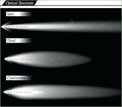 outdoor motion sensor lights manual. lighting: zenith flood lights motion sensor medium image for solar lamp post fixture spot outdoor manual s