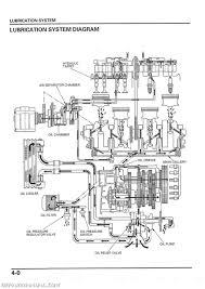 honda mt250 wiring diagram wiring library wiring diagram honda cb175 honda s65 wiring diagram wiring wiring on honda