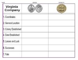 Jamestown And Plymouth Comparison Chart Jamestown Plymouth Comparison Joint Stock Companies
