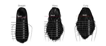 Lace Wig Hair Length Chart Heavenly Tresses